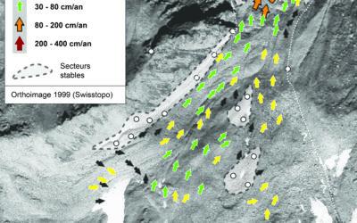 4.2 Dynamique des glaciers rocheux